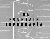 The Fountain. Infografía