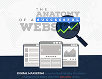 Infographic: The Anatomy of a Successful Website