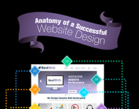 ANATOMY OF A SUCCESSFUL WEBSITE DESIGN