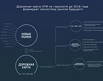 Инфографика АСИ