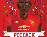 MANCHESTER UTD. POGBA ILLUSTRATION ARTWORK.