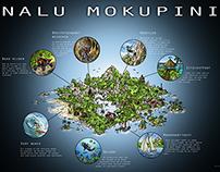 Infographic Island