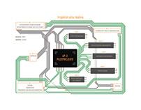 BioDiva Infographic