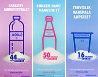 TAI – Sugar