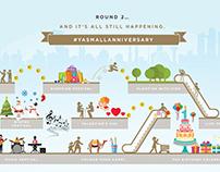 Aldar  |  YAS Mall 1 Year Celebration