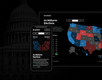 Politics Data Visualisation