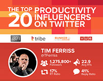 Tribe.do - Influencer Infographics