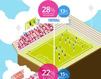 Deezer infographie #02