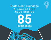 GES 2016 Infographics