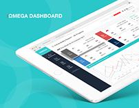 Omega Dashboard