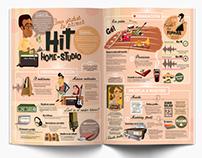 Hit - infografía