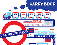 Infographics on Harry Beck