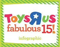 "Toys ""R"" Us Fab15 infographic"