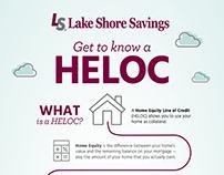 HELOC Infographic