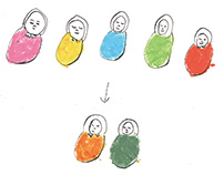 About Japanese culture, customs, family form, marriage