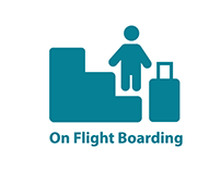 Internship: Preflight-Boarding Icons