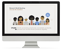 Women's World Banking digital annual report