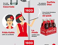 Infografías Coca-Cola México 2