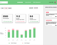 Dashboard design for a communication system
