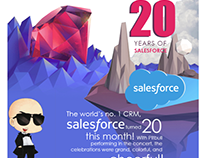 20 years journey of Salesforce