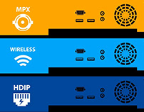 DIFFERENCES BETWEEN DVR AND NVR
