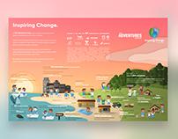 Inspiring Change - Infographics