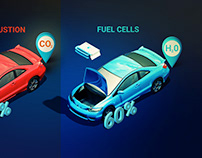 H2FC - (Hydrogen Fuel Cell)