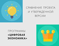 Инфографика: Проект и утвержденная версия