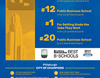 Pitt Business Admissions