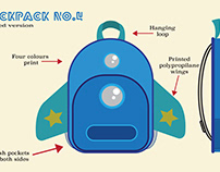 Cool Backpacks designs for Kids.