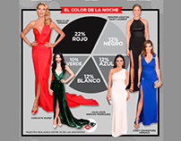 Red Carpet Infographics