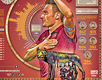 Totti 40th birthday and 25th anniversary with AS ROMA