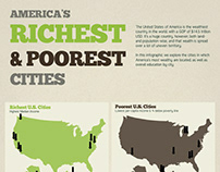 America's Richest & Poorest Cities