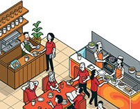 wellness : making the perfect workplace for staff