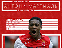 Anthony Martial from Monaco to Manchester