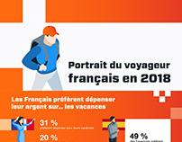 Infografías 2018