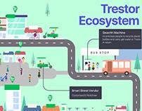 Trestor Ecosystem-Infographic