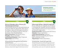 Algarve Nature Week 2016's Program