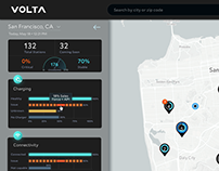 Volta React Dashboard