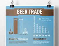 Beer Trade