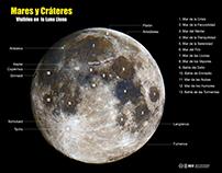 Mares y Cráteres de la Luna