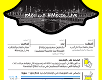 Infographic | #Mecca_Live