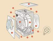 Washing machine. Infographics.