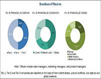 Top Market Key Players of High Speed Steels Market