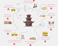 Infographic Sakurabia - Japan