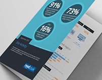 Reedonline - Collateral brochure