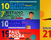 EURO 2016 - Game On!