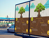 Poster and print design solutions for offline marketing