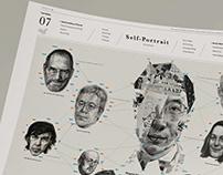 Self-portrait_Infographic