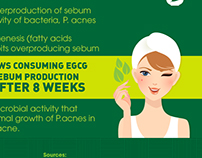 Skin Care with Matcha Green Tea Infographic